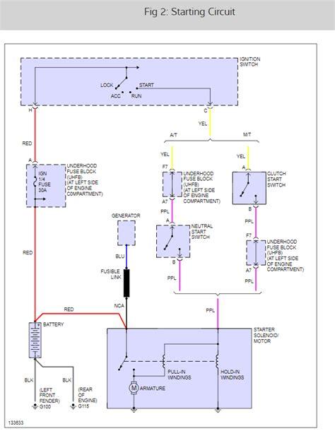 2000 saturn starter 2000 saturn sl1 starter relay location wiring diagrams