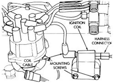 96 jeep coil wiring diagram get free image about wiring