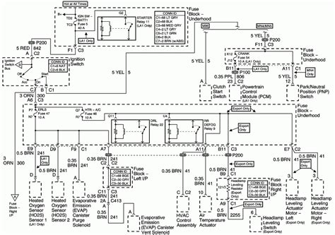 freightliner fuse panel diagram freightliner cascadia fuse relay box 36 wiring diagram