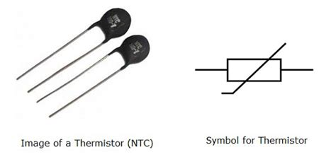 linear resistor symbol nonlinear resistor symbol 28 images the difference between linear and nonlinear circuit