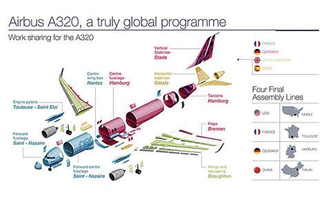 100 wiring diagram manual airbus boeing 777