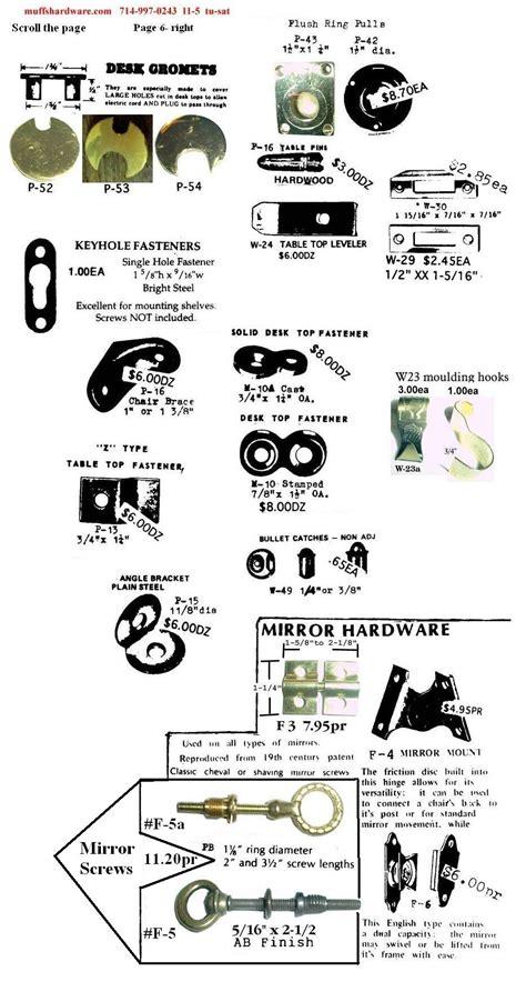 Desk Hardware Parts Hostgarcia