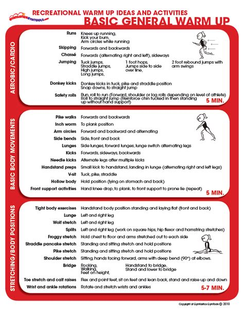 gymnastics lesson plan template gymtastics gymtools favourite five products of 2012