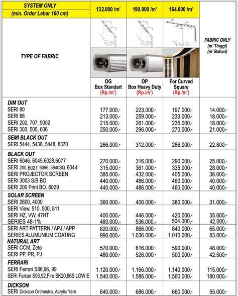 Multimeter Di Semarang pilihan harga vertical blind per meter semarang kualitas