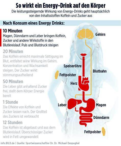 ab wann energy drinks energy drinks und ihre wirkung sola