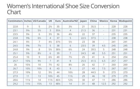 shoe conversion to womens shoe chart size international