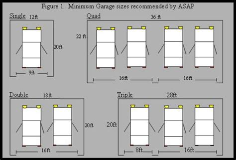 Dimensions Of A 2 Car Garage standard car dimensions standard 2 car garage door 2 car