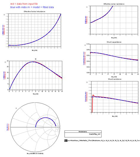 inductor design rfic inductor equivalent circuit model 28 images inductors inductance calculations formulas