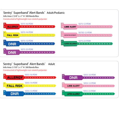 hospital codes by color pdc color coded alert wristbands