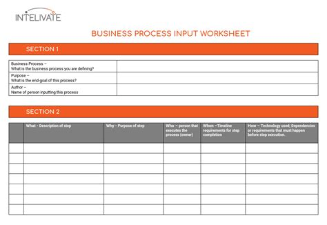 Process Documentation Why It S Vital And How To Do It Free Business Process Template