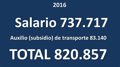 salario legal 2016 salario m 237 nimo legal vigente 2017 youtube