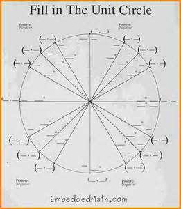 Unit Circle Template by Unit Circle Template 5 Unit Circle Filled In Academic