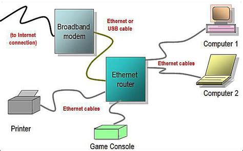 circuit wired diagram home network wiring and