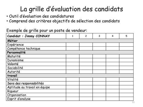 Grille Evaluation Cv by Dossier M4 Le Recrutement Ppt T 233 L 233 Charger