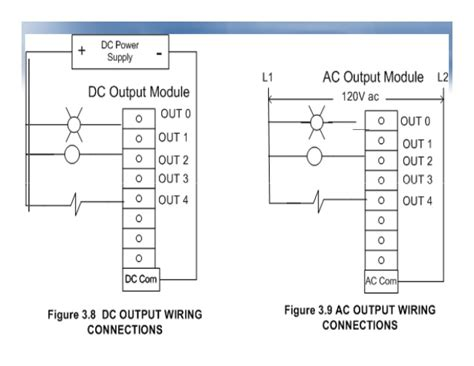 wiring diagram for plc analogue input card efcaviation