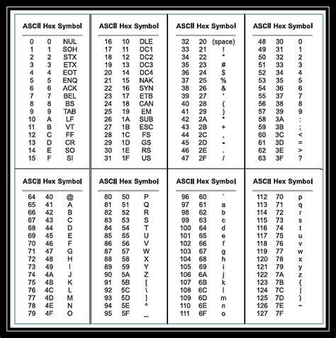 calculator hexadecimal to decimal convert stuff to binary decimal and hexadecimal numerical