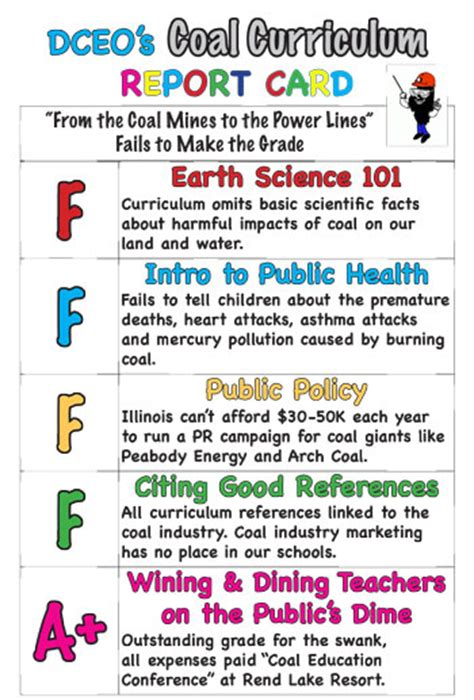 Chicago School Report Card Template by Illinois Coal Education Program Fails To Make The Grade