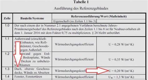 K Wert Fenster Tabelle by So Finden Sie Den Richtigen U Wert F 252 R Ihre Sandwichplatten