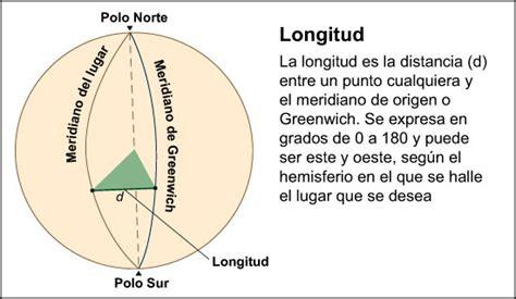 fotos de la tierra con latitud y longitud longitud de la tierra icarito
