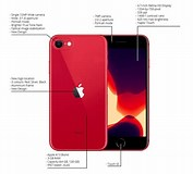 Image result for iPhone SE 2020 New Features. Size: 177 x 160. Source: www.expressobuzz.com