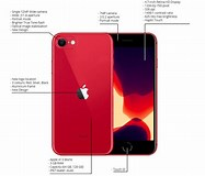 Image result for iphone se 2020 new features. Size: 187 x 160. Source: www.expressobuzz.com