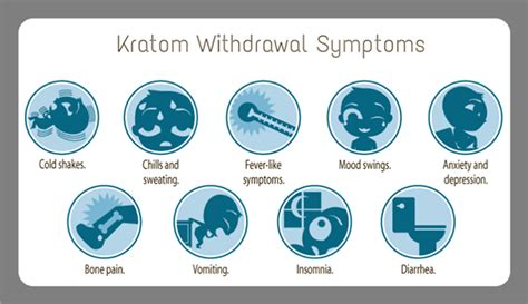 How Do Pulling Detox Symptoms Last by Kratom Guides Archives Page 3 Of 11 Kratom Legend