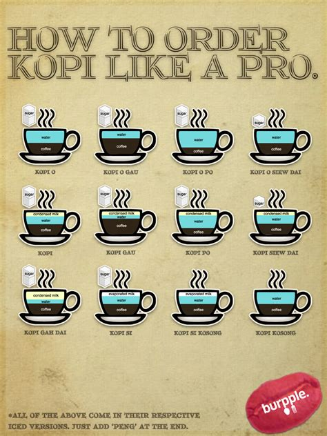 how to your like a how to order kopi angmohdan