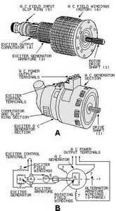 generator wiring diagrams magnum energy inc autos weblog