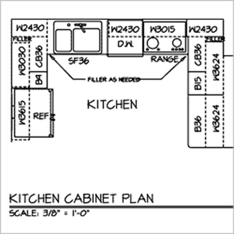 how to plan a kitchen cabinet layout what s included in a house plan order at familyhomeplans com