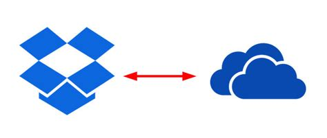 dropbox connect how to connect dropbox to onedrive