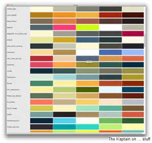 osx how to create iterm2 color schemes user