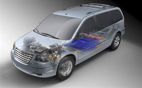 chrysler electric chrysler envi electric vehicle plans revealed dodge