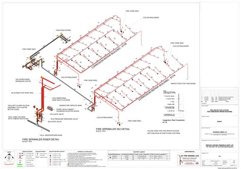 home sprinkler system design concept information about
