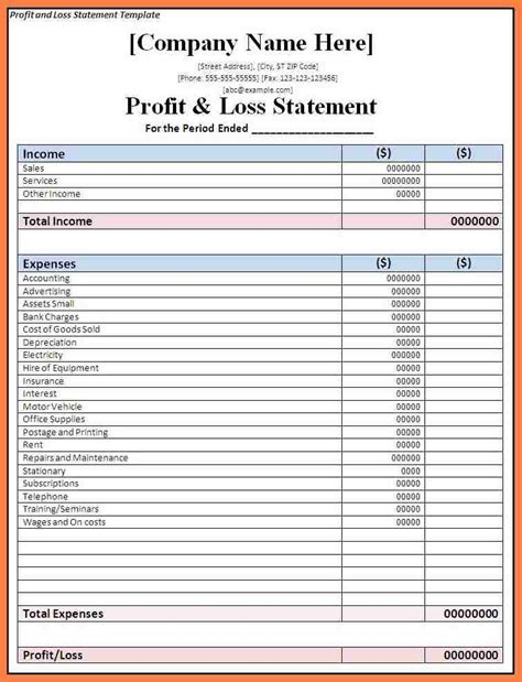 5 company profit and loss statement template company
