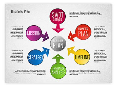 business plan ppt template colorful business plan template for powerpoint