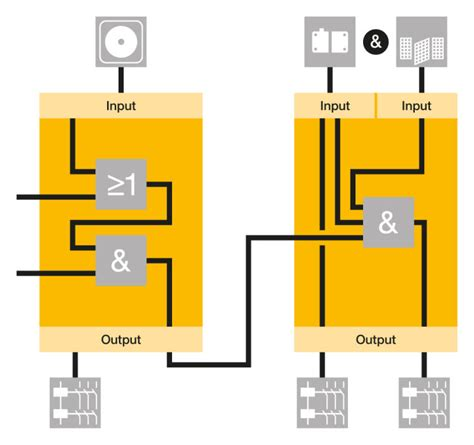 pilz safety relay wiring diagram 32 wiring diagram