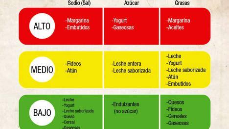 codigo 0081 banco sem 225 foro para etiquetas de alimentos defensa del