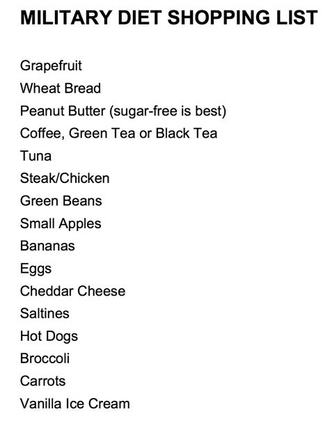 Printable Military Diet Shopping List | the military diet plan and how to absolutely crush it