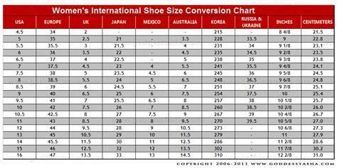shoe conversion shoes converter 28 images international shoe size