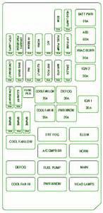 1996 hyundai accent fuse box diagram circuit wiring diagrams