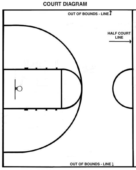 half court basketball diagram basketball half court diagram food ideas