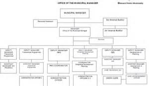citehr human resource management