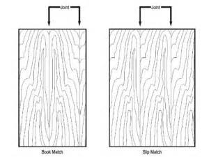 How To Frame A Door Opening Grain Patterns On Wood Doors Explained Laforce Frame Of Mind