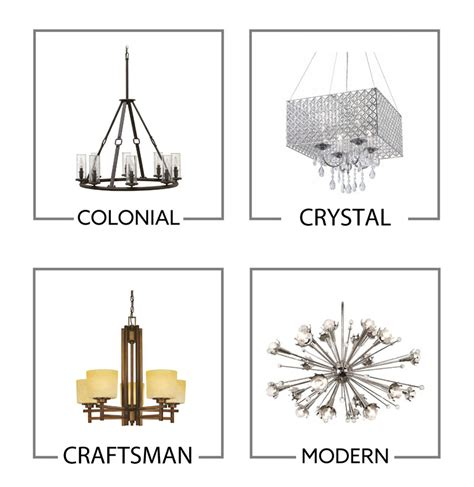 Styles Of Chandeliers Types Of Chandeliers Cernel Designs