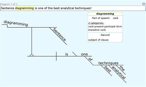 sentence diagramming sentence diagrammer