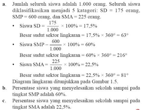 cara membuat tabel distribusi frekuensi relatif kumulatif cara membuat tabel distribusi frekuensi relatif dan