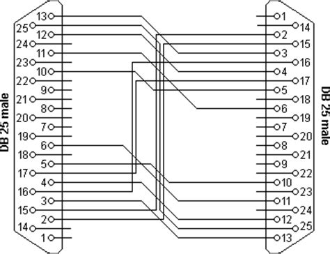 Parallel Cable Pinout And Port Information
