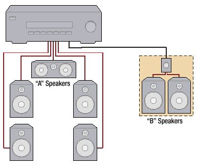 wiring diagrams multi zone speakers for room multi room