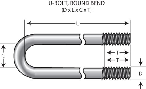 Drawing U Bolt by Drawings Fastenerforce One Resources
