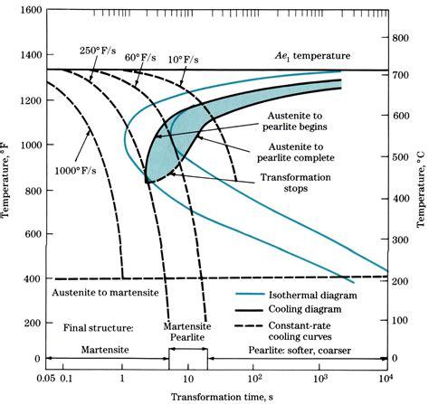 fungsi kapasitor fungsi kapasitor elektrolitik